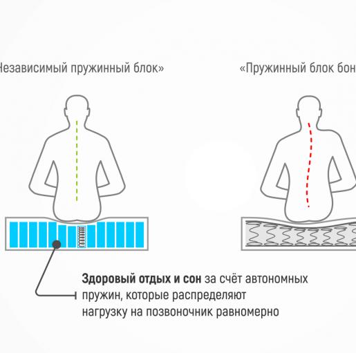 тахта ЭВВА - 1